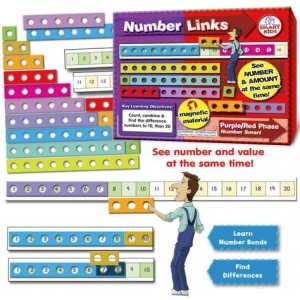 Magnetic Number Links to 20