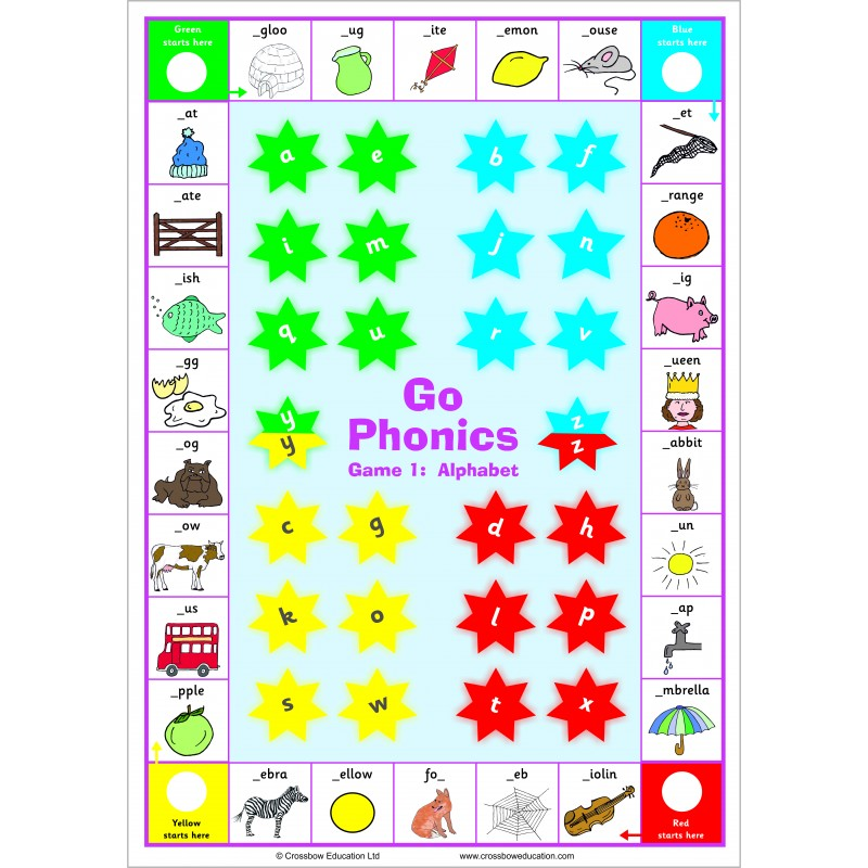 Phonic game for initial blends and digraphs