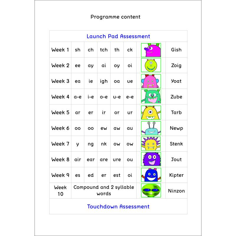 Book 1 Programme