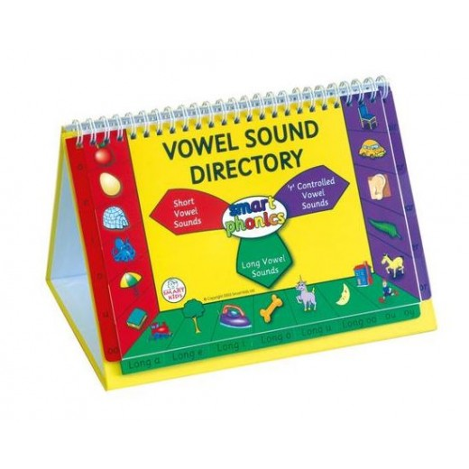 Visual pop-up directory for vowel sounds