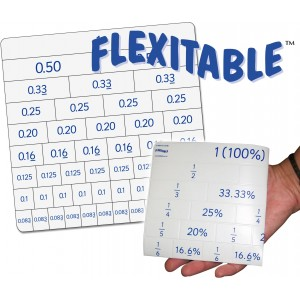 Flexitables